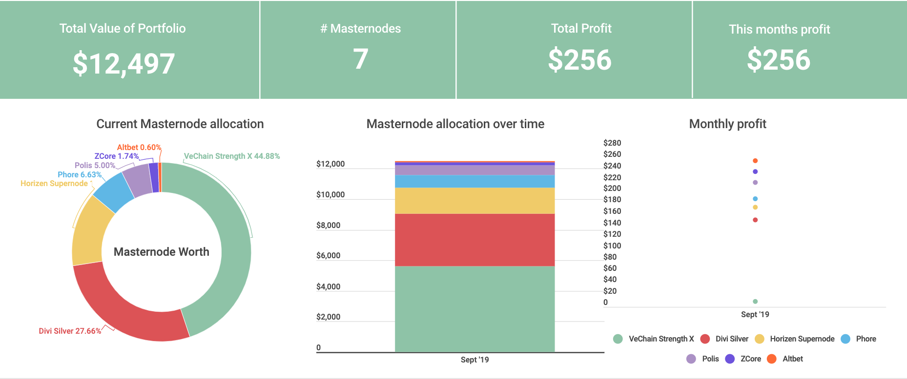 masternode-september-update-1