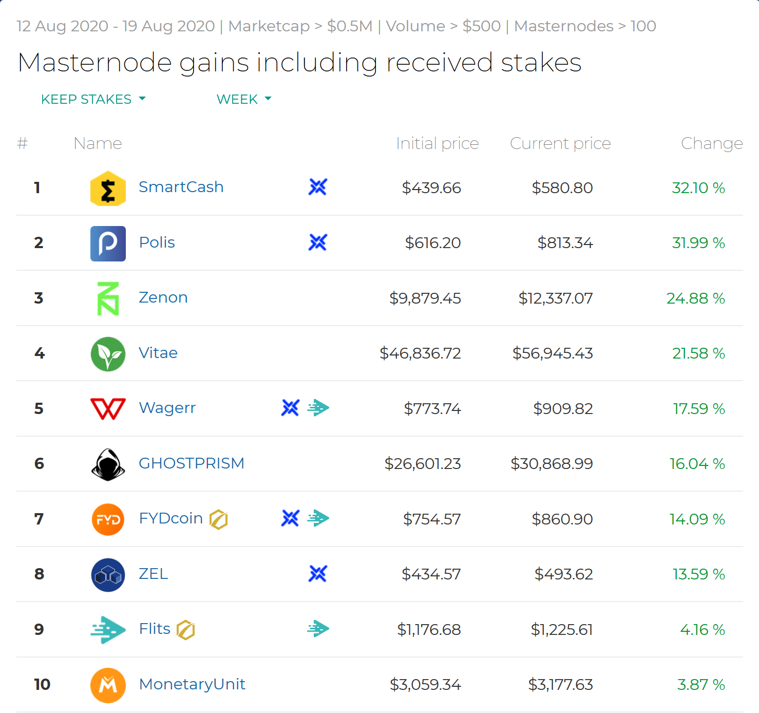 Screenshot_2020-08-19-Masternode-gains-including-received-stakes