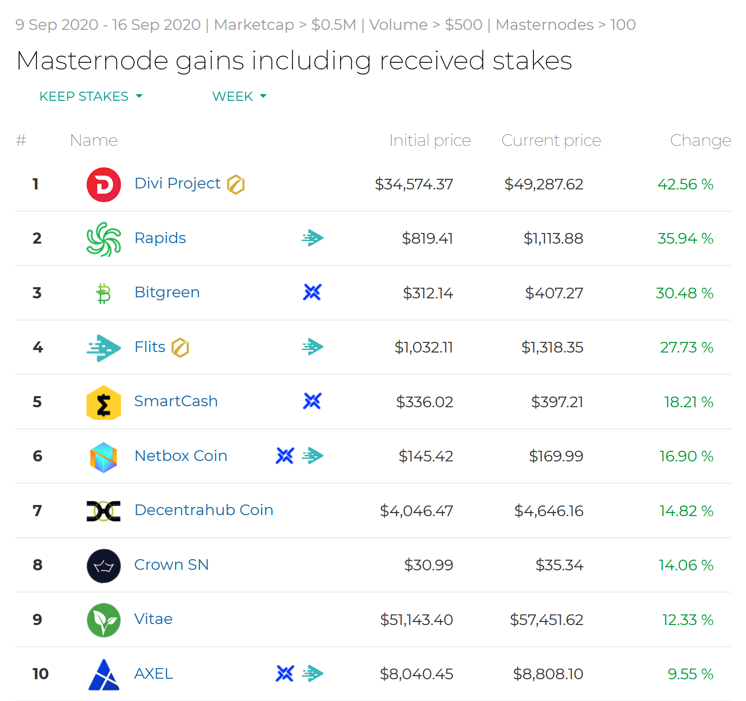 Screenshot_2020-09-16-Masternode-gains-including-received-stakes